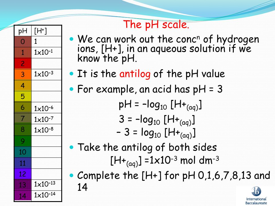 The pH scale. pH. [H+] 1. 2. 3. 4. 5. 6. 7. 8. 9. 10. 11. 12. 13. 14.